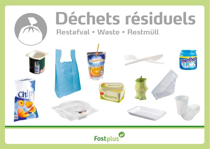 Panneau déchets résiduels - Fost plus